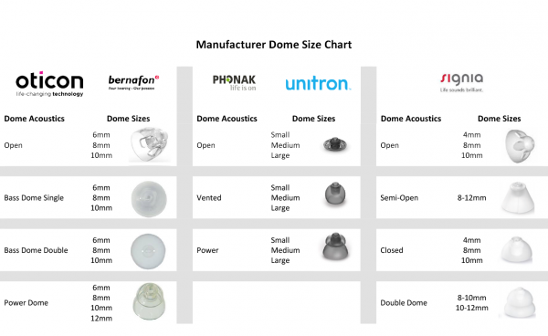 Hearing Aid Dome Selector